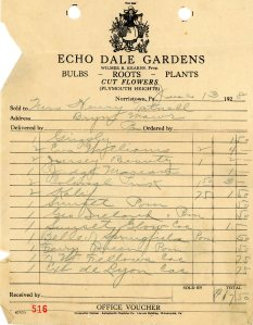 Echo Dale Gardens